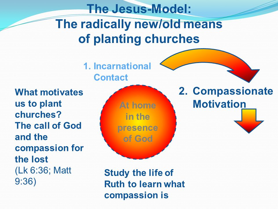 The Jesus-Model: The radically new/old means of planting churches 1.Incarnational Contact 2.Compassionate Motivation At home in the presence of God What motivates us to plant churches.