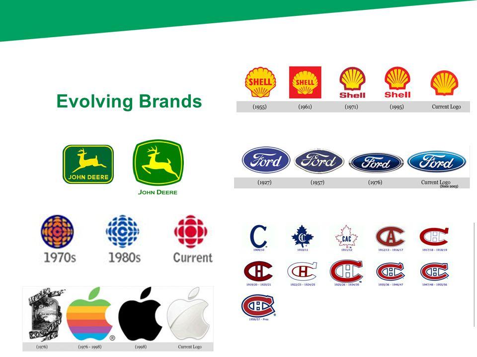 Evolving Brands