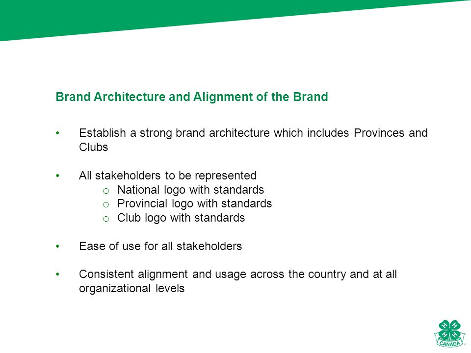 Brand Architecture and Alignment of the Brand Establish a strong brand architecture which includes Provinces and Clubs All stakeholders to be represented o National logo with standards o Provincial logo with standards o Club logo with standards Ease of use for all stakeholders Consistent alignment and usage across the country and at all organizational levels