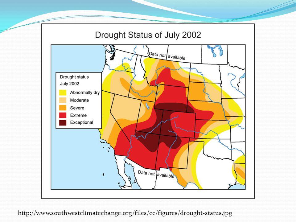 http://www.southwestclimatechange.org/files/cc/figures/drought-status.jpg