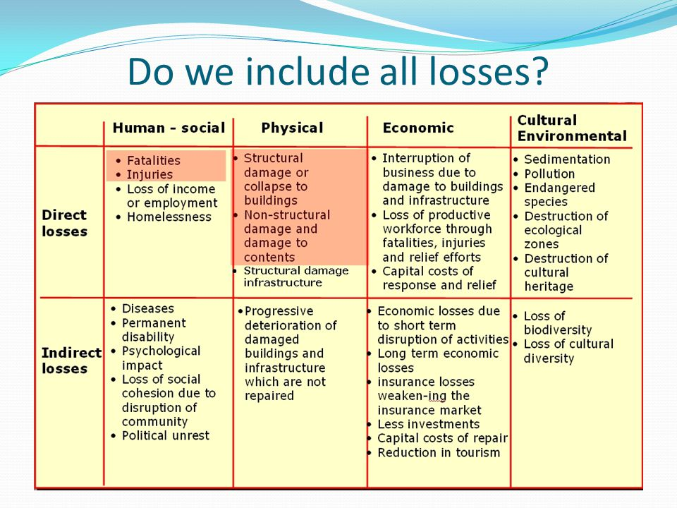 Do we include all losses