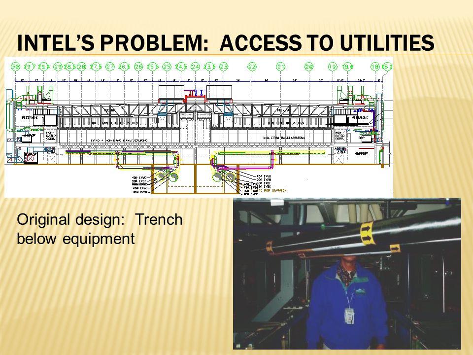 INTEL'S PROBLEM: ACCESS TO UTILITIES Original design: Trench below equipment
