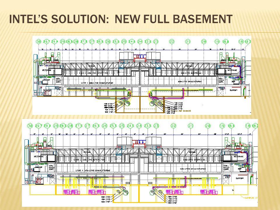 INTEL'S SOLUTION: NEW FULL BASEMENT