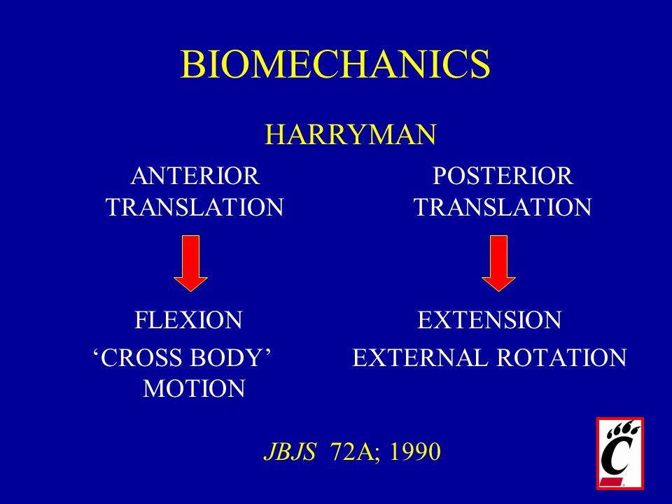 BIOMECHANICS ANTERIOR TRANSLATION FLEXION 'CROSS BODY' MOTION JBJS 72A; 1990 POSTERIOR TRANSLATION EXTENSION EXTERNAL ROTATION HARRYMAN