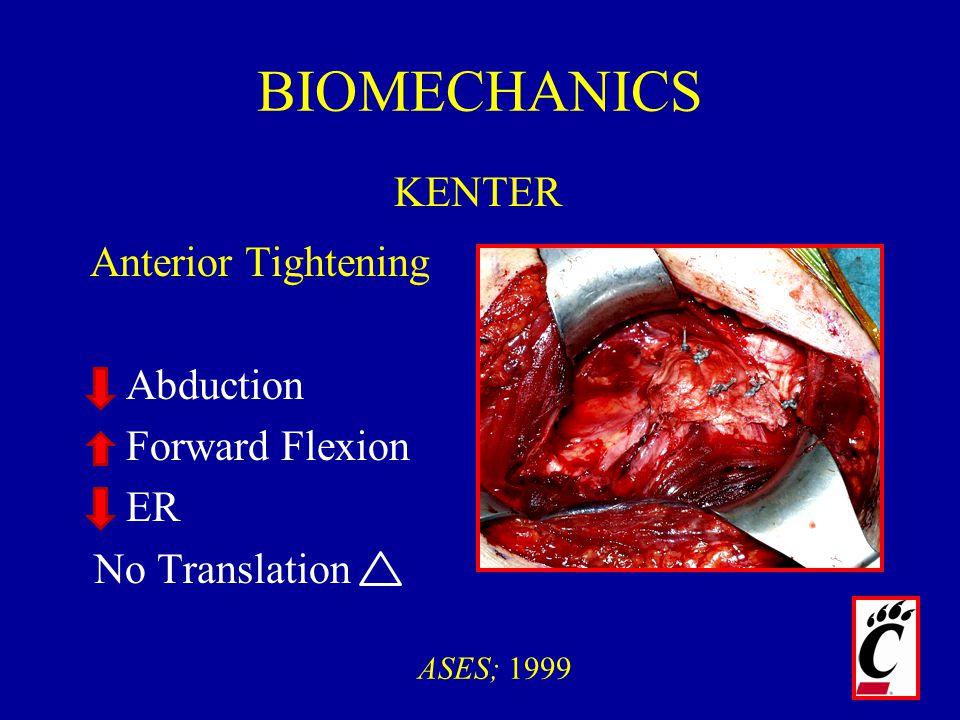 BIOMECHANICS Anterior Tightening Abduction Forward Flexion ER No Translation KENTER ASES; 1999