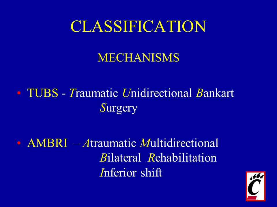 CLASSIFICATION MECHANISMS TUBS - Traumatic Unidirectional Bankart Surgery AMBRI – Atraumatic Multidirectional Bilateral Rehabilitation Inferior shift