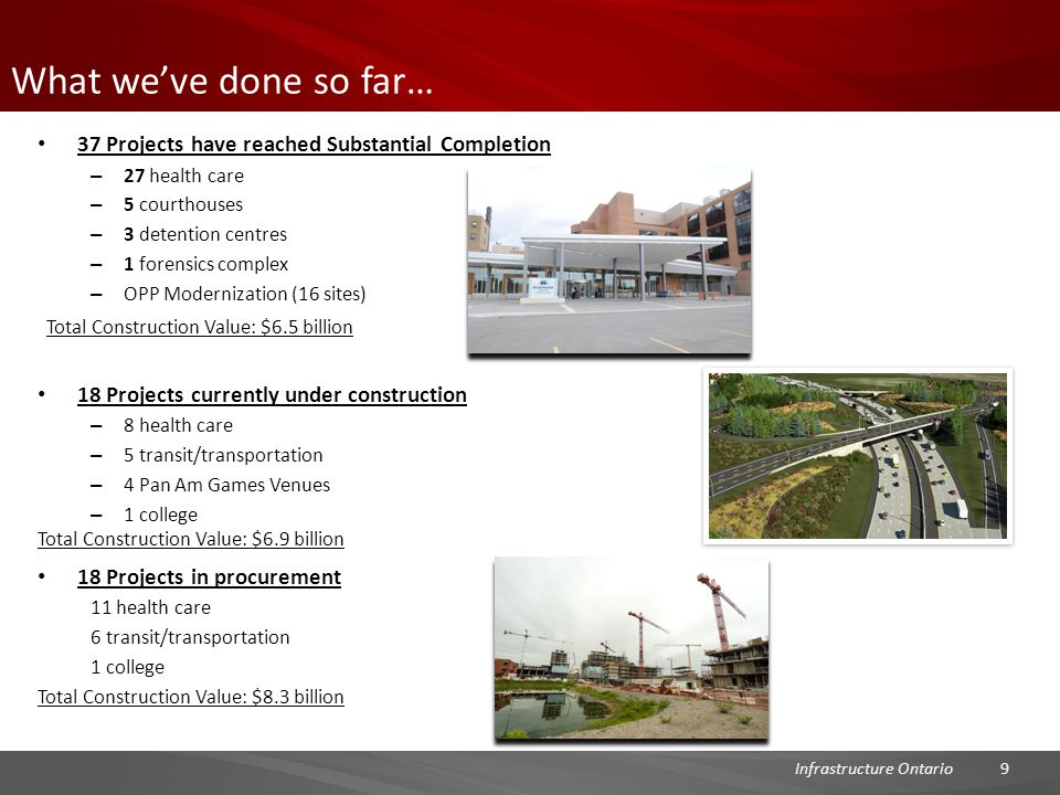 What we've done so far… 37 Projects have reached Substantial Completion – 27 health care – 5 courthouses – 3 detention centres – 1 forensics complex – OPP Modernization (16 sites) 18 Projects currently under construction – 8 health care – 5 transit/transportation – 4 Pan Am Games Venues – 1 college 18 Projects in procurement 11 health care 6 transit/transportation 1 college Total Construction Value: $8.3 billion 9Infrastructure Ontario Total Construction Value: $6.5 billion Total Construction Value: $6.9 billion