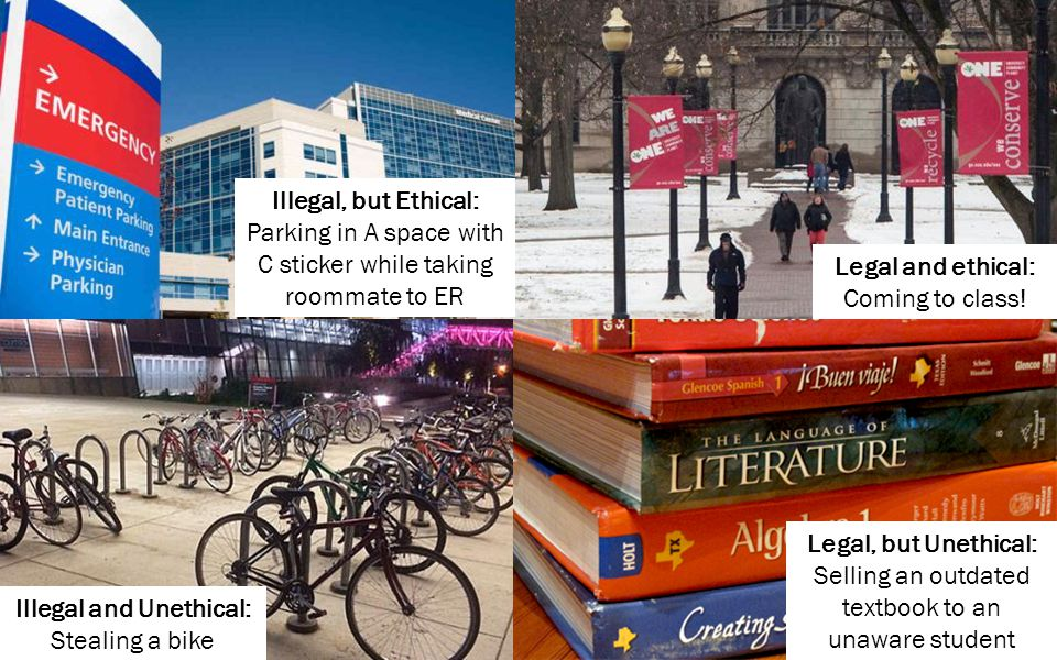 Legal and ethical: Coming to class! Illegal and Unethical: Stealing a bike Legal, but Unethical: Selling an outdated textbook to an unaware student Il