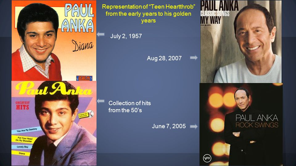 "Representation of ""Teen Heartthrob"" from the early years to his golden years Aug 28, 2007 June 7, 2005 July 2, 1957 Collection of hits from the 50's"