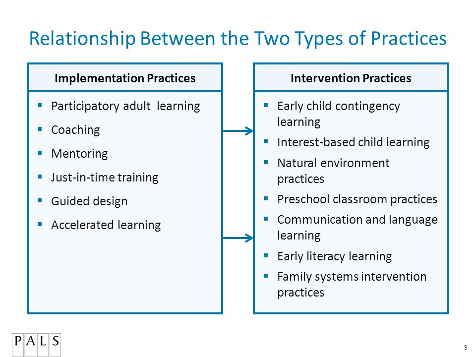 30 Principles  Active participation of the learner in all phases of the training is essential.
