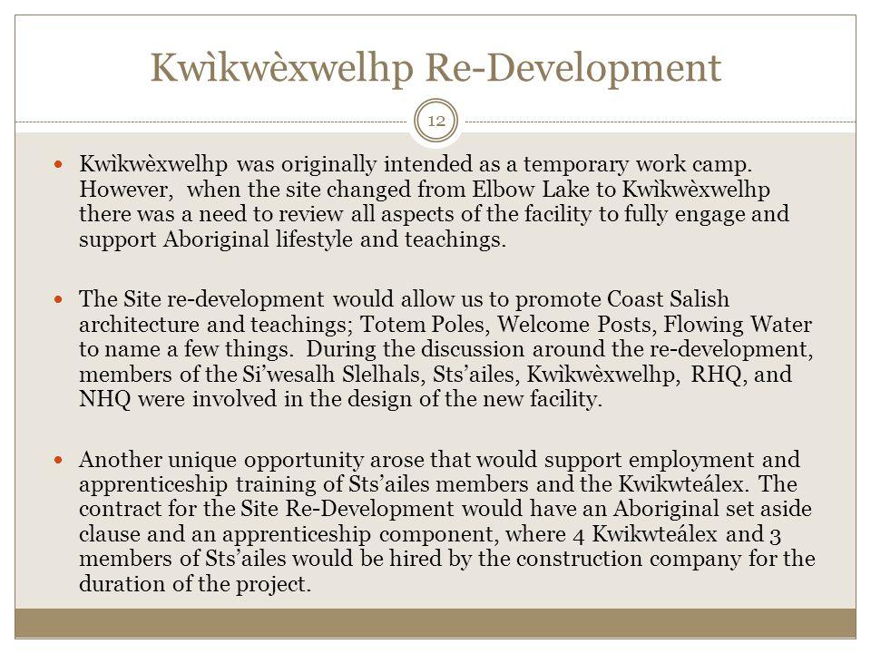 Kwìkwèxwelhp Re-Development Kwìkwèxwelhp was originally intended as a temporary work camp.