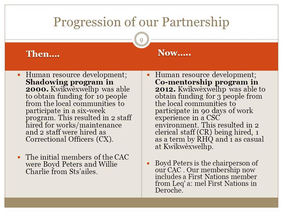 Then…. Now….. Human resource development; Shadowing program in 2000.