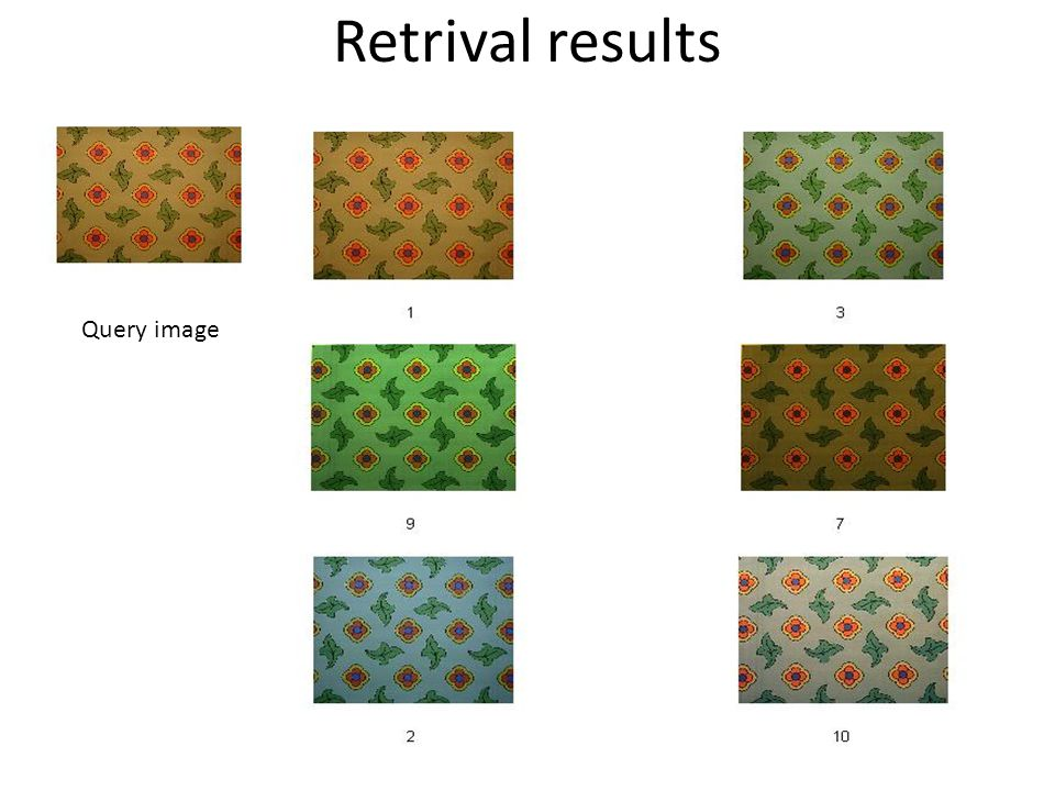 Retrival results Query image