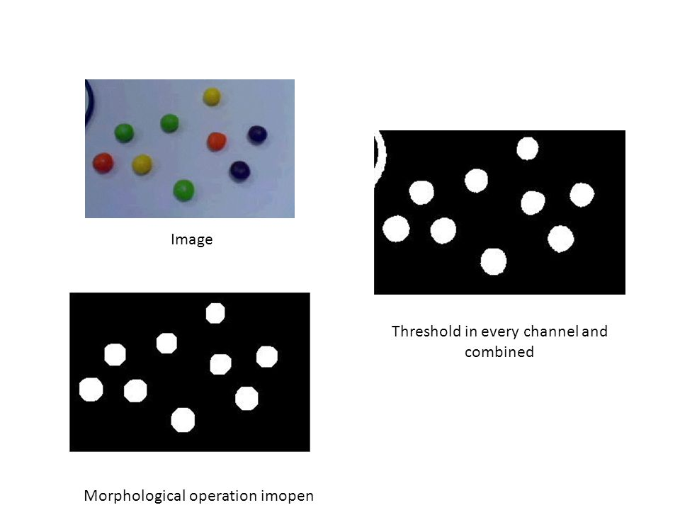 Image Threshold in every channel and combined Morphological operation imopen