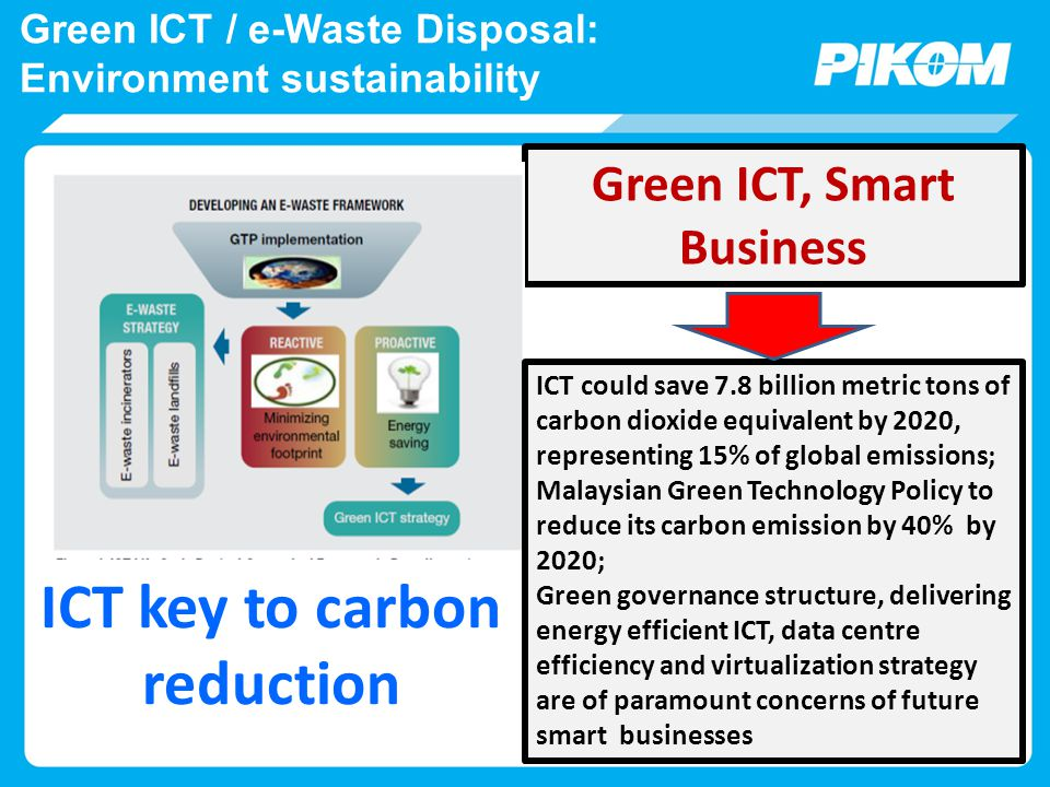 Green ICT / e-Waste Disposal: Environment sustainability Green ICT, Smart Business ICT key to carbon reduction ICT could save 7.8 billion metric tons