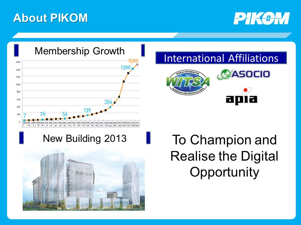 About PIKOM To Champion and Realise the Digital Opportunity Membership Growth New Building 2013