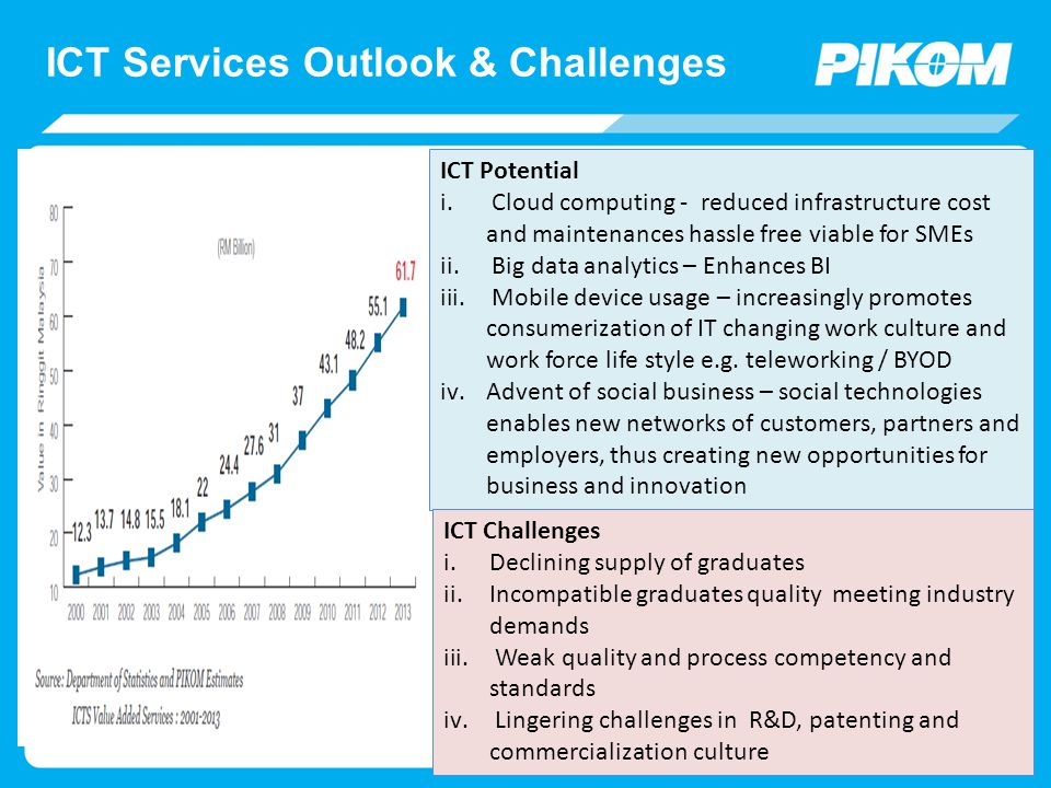 ICT Services Outlook & Challenges ICT Potential i. Cloud computing - reduced infrastructure cost and maintenances hassle free viable for SMEs ii. Big