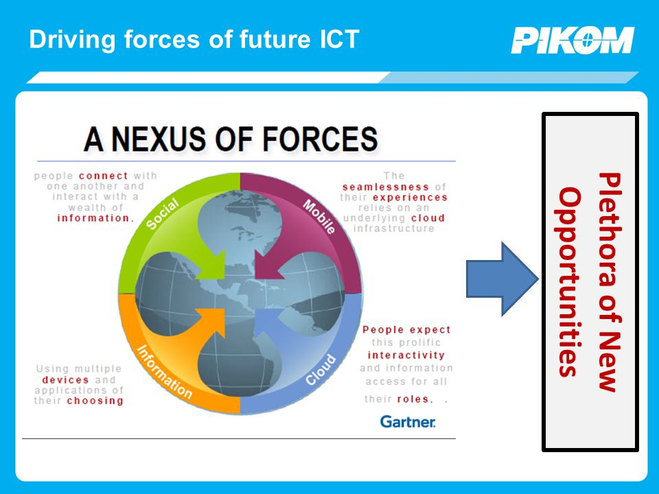 Driving forces of future ICT Plethora of New Opportunities