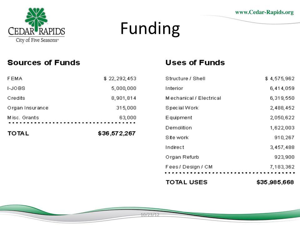 Funding 10/23/12