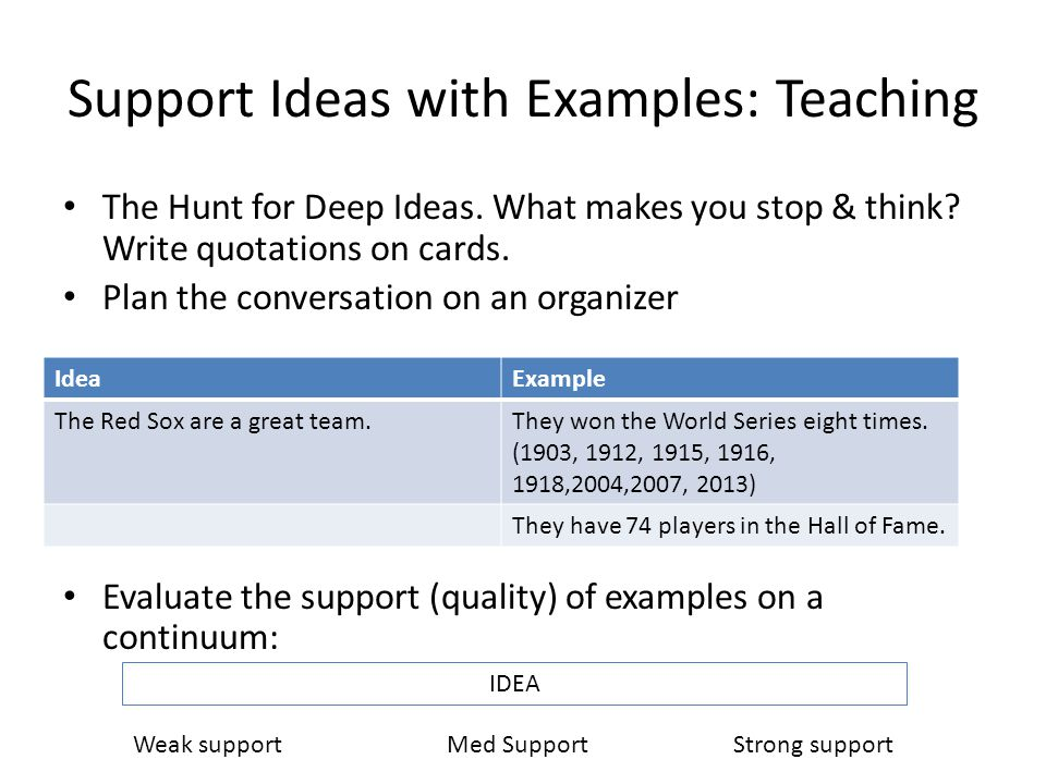 The Hunt for Deep Ideas. What makes you stop & think? Write quotations on cards. Plan the conversation on an organizer Evaluate the support (quality)