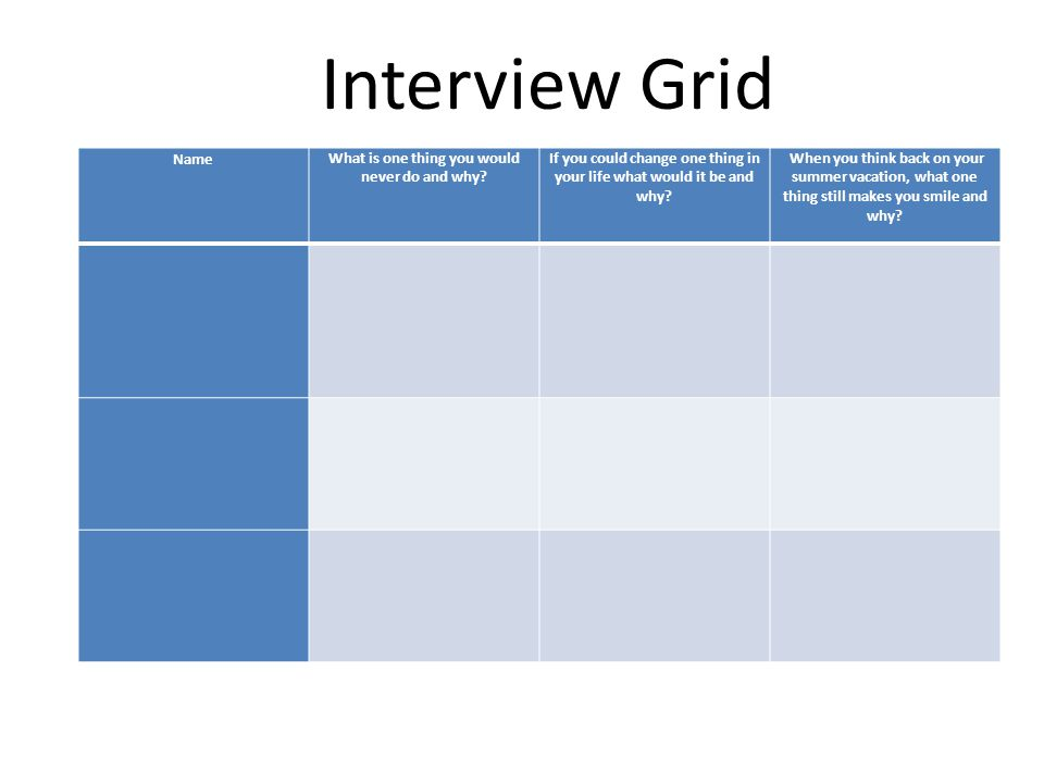 Interview Grid Name What is one thing you would never do and why? If you could change one thing in your life what would it be and why? When you think