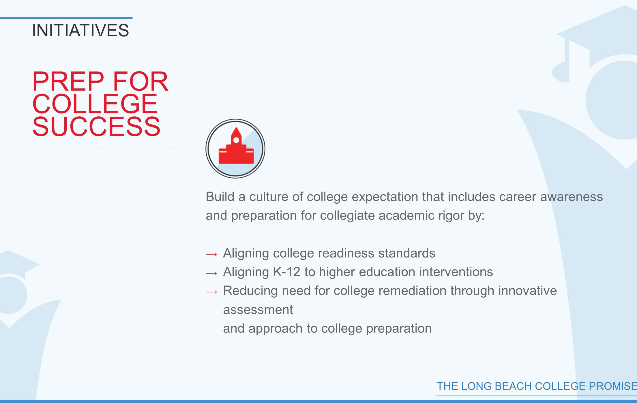 THE LONG BEACH COLLEGE PROMISE PREP FOR COLLEGE SUCCESS INITIATIVES Build a culture of college expectation that includes career awareness and preparation for collegiate academic rigor by:  Aligning college readiness standards  Aligning K-12 to higher education interventions  Reducing need for college remediation through innovative assessment and approach to college preparation