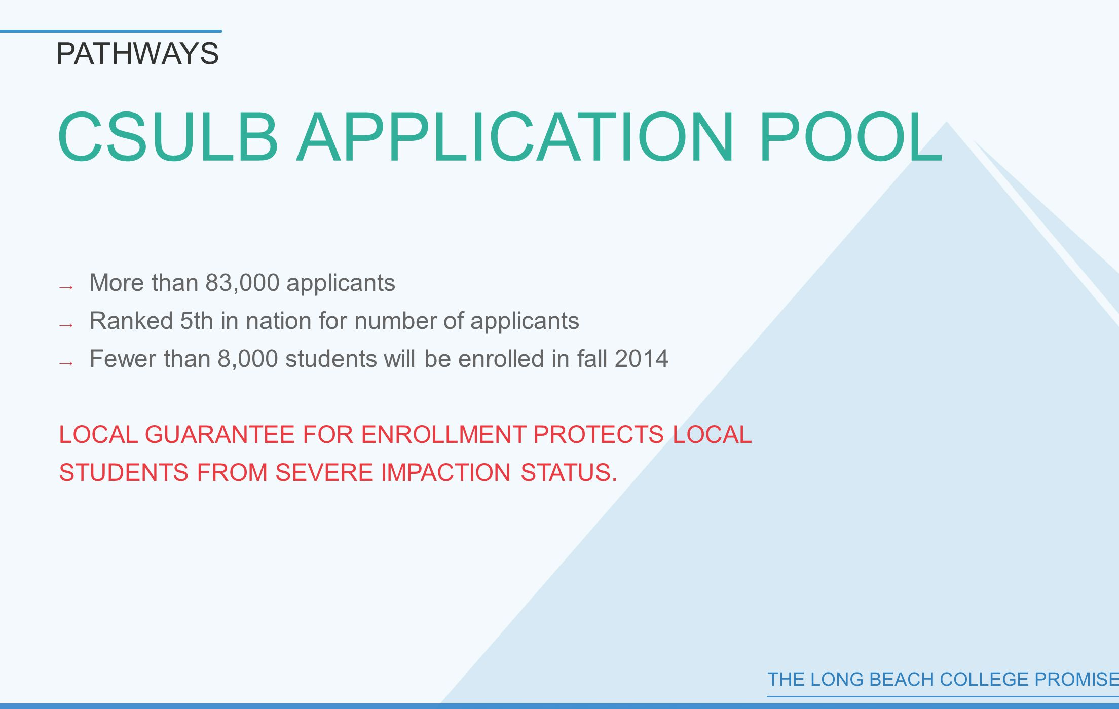 THE LONG BEACH COLLEGE PROMISE CSULB APPLICATION POOL PATHWAYS  More than 83,000 applicants  Ranked 5th in nation for number of applicants  Fewer than 8,000 students will be enrolled in fall 2014 LOCAL GUARANTEE FOR ENROLLMENT PROTECTS LOCAL STUDENTS FROM SEVERE IMPACTION STATUS.
