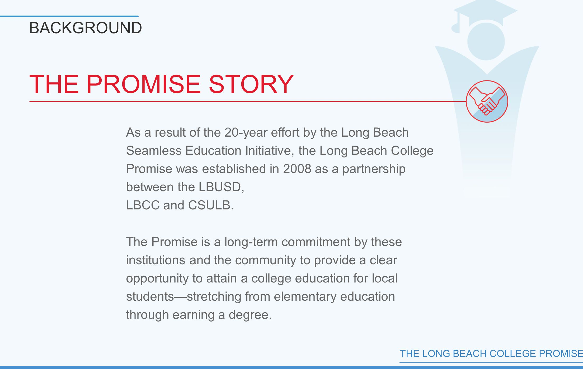 THE LONG BEACH COLLEGE PROMISE BACKGROUND THE PROMISE STORY As a result of the 20-year effort by the Long Beach Seamless Education Initiative, the Long Beach College Promise was established in 2008 as a partnership between the LBUSD, LBCC and CSULB.