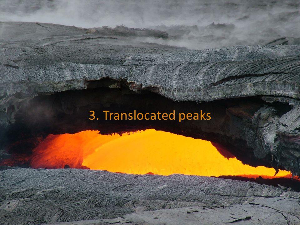 3. Translocated peaks