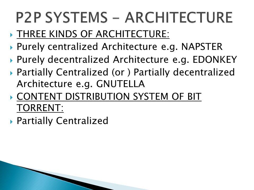 CENTRALIZED ARCHITECTUREPURELY DECENTRALIZED ARCHITECTURE