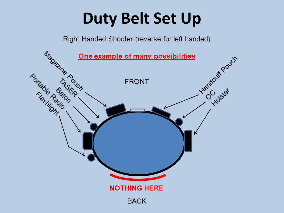 Right Handed Shooter (reverse for left handed) One example of many possibilities FRONT BACK Duty Belt Set Up NOTHING HERE