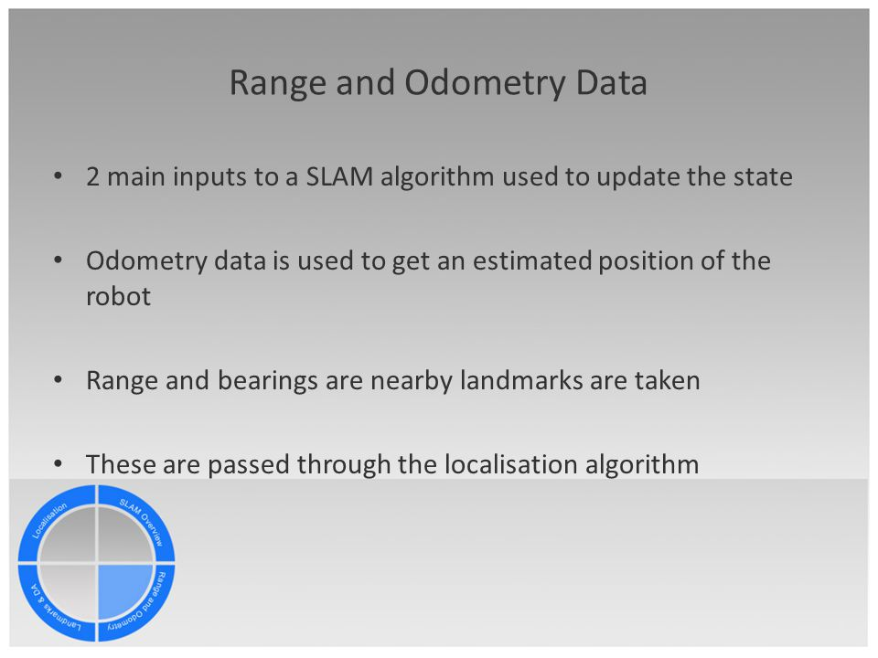Range and Odometry Data 2 main inputs to a SLAM algorithm used to update the state Odometry data is used to get an estimated position of the robot Range and bearings are nearby landmarks are taken These are passed through the localisation algorithm