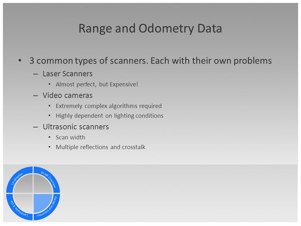 Range and Odometry Data 3 common types of scanners.