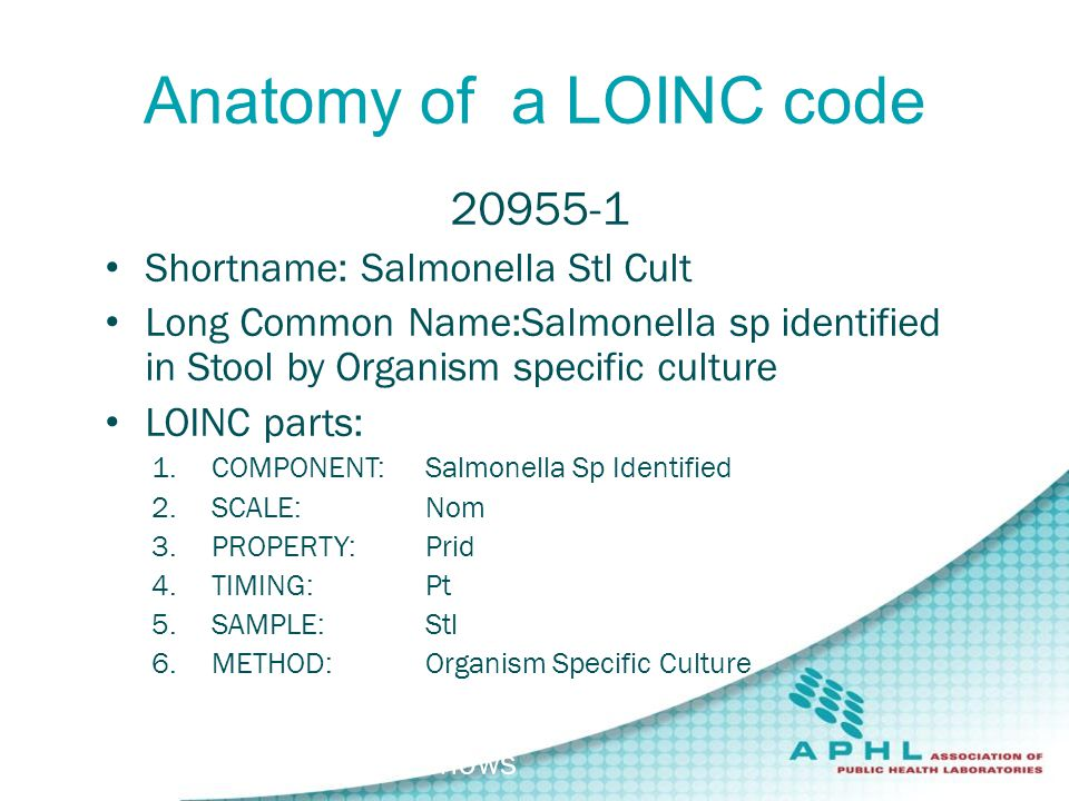 Anatomy of a LOINC code 20955-1 Shortname: Salmonella Stl Cult Long Common Name:Salmonella sp identified in Stool by Organism specific culture LOINC parts: 1.COMPONENT:Salmonella Sp Identified 2.SCALE:Nom 3.PROPERTY: Prid 4.TIMING: Pt 5.SAMPLE: Stl 6.METHOD:Organism Specific Culture http://loinc.org/slideshows