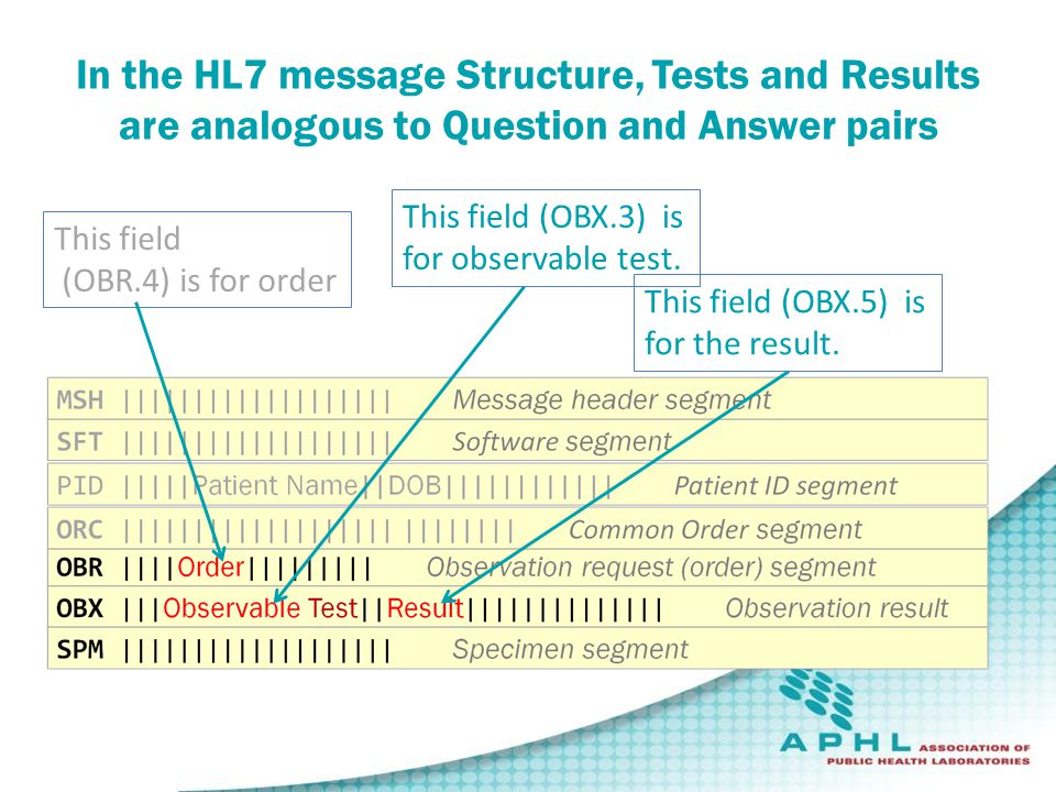In the HL7 message Structure, Tests and Results are analogous to Question and Answer pairs This field (OBR.4) is for order This field (OBX.3) is for o