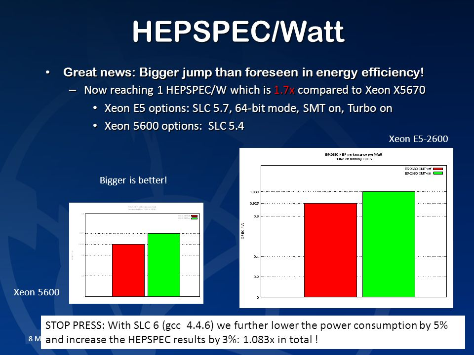 HEPSPEC/Watt Great news: Bigger jump than foreseen in energy efficiency.