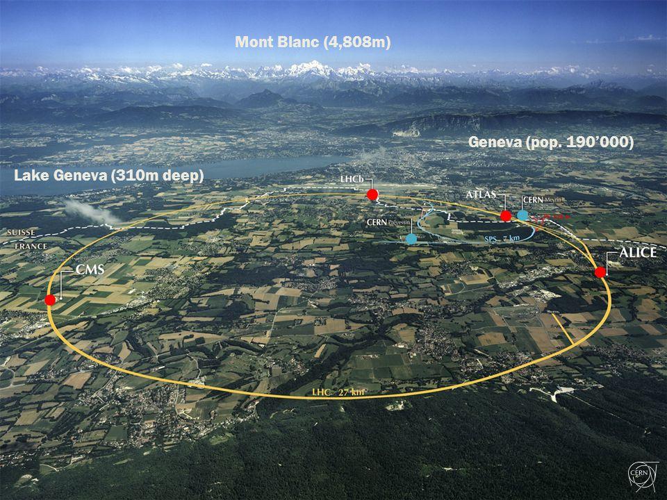Mont Blanc (4,808m) Lake Geneva (310m deep) Geneva (pop. 190'000)