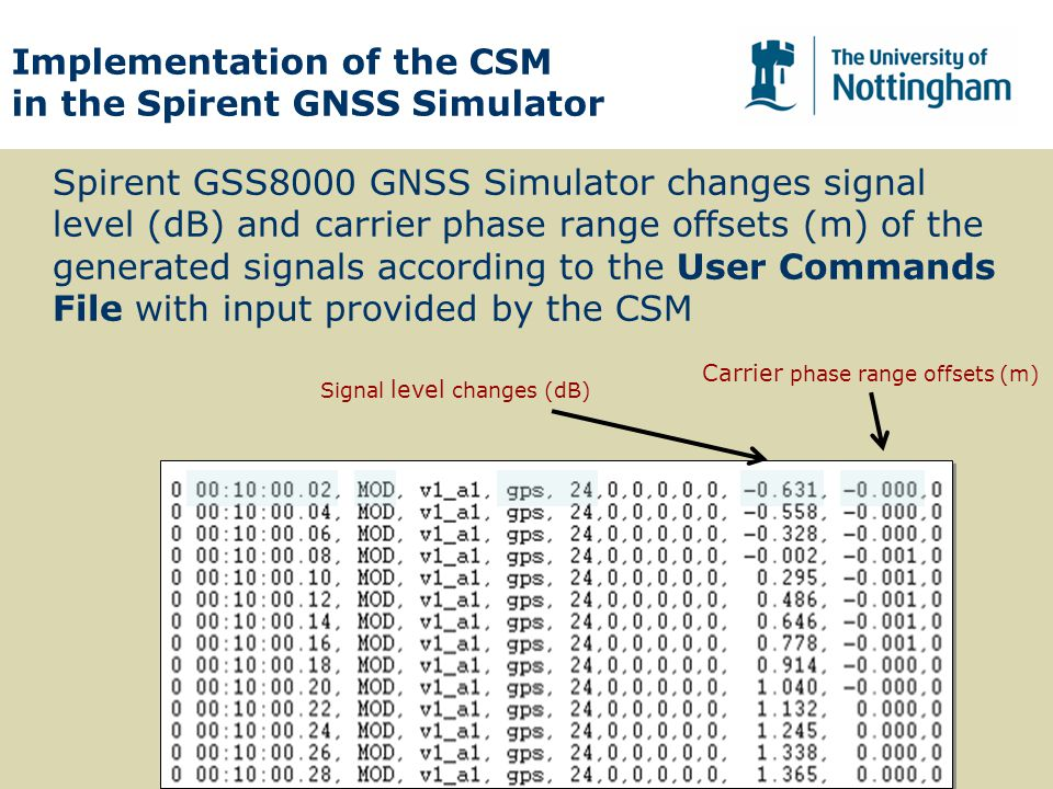 Spirent GSS8000 GNSS Simulator changes signal level (dB) and carrier phase range offsets (m) of the generated signals according to the User Commands File with input provided by the CSM Signal level changes (dB) Carrier phase range offsets (m) Implementation of the CSM in the Spirent GNSS Simulator