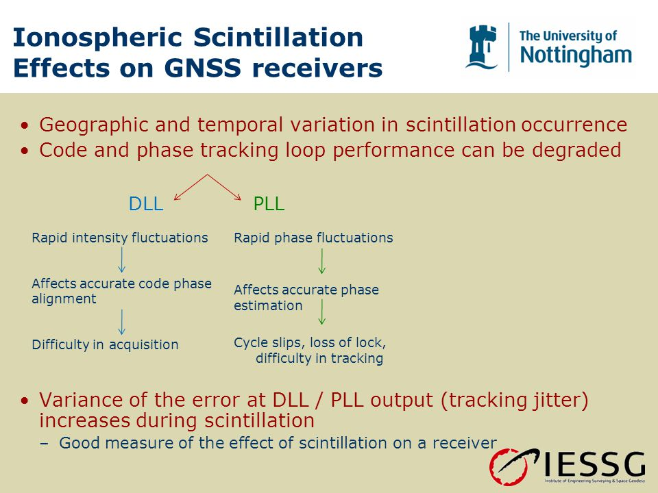 Geographic and temporal variation in scintillation occurrence Code and phase tracking loop performance can be degraded Variance of the error at DLL / PLL output (tracking jitter) increases during scintillation –Good measure of the effect of scintillation on a receiver Ionospheric Scintillation Effects on GNSS receivers DLLPLL Rapid phase fluctuations Affects accurate phase estimation Cycle slips, loss of lock, difficulty in tracking Rapid intensity fluctuations Affects accurate code phase alignment Difficulty in acquisition