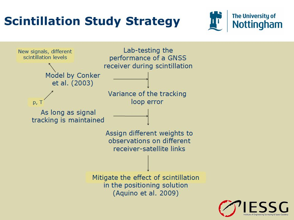 Scintillation Study Strategy