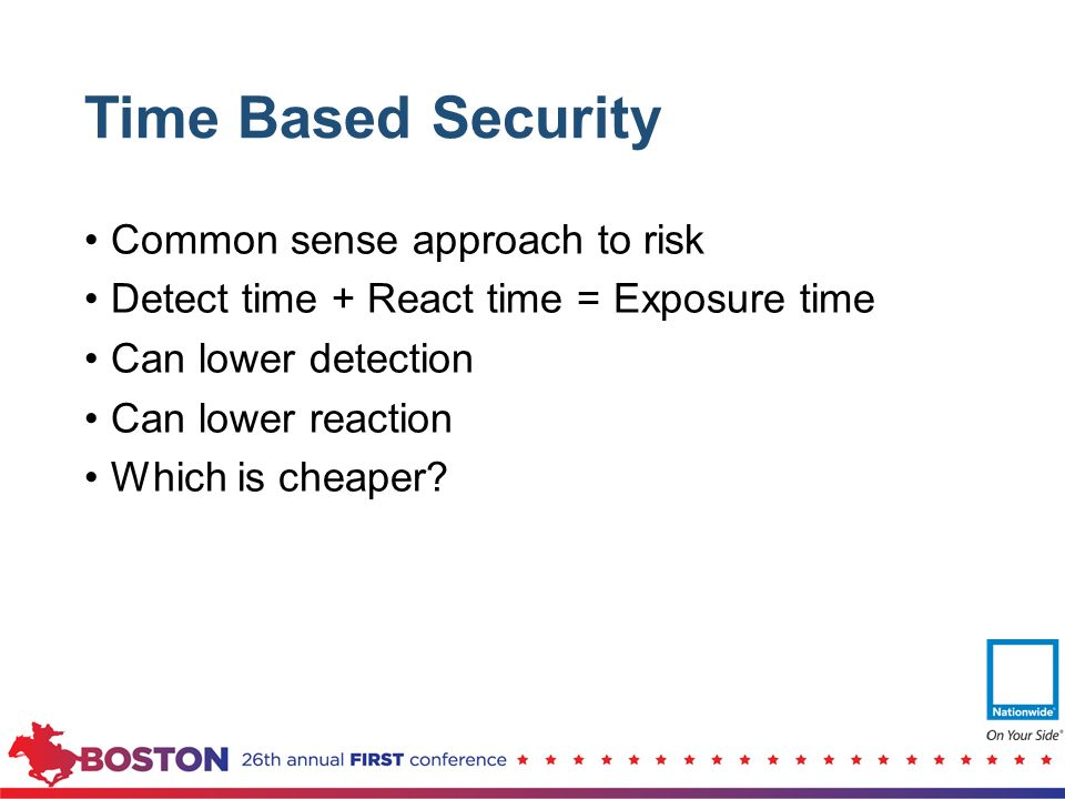 Time Based Security Common sense approach to risk Detect time + React time = Exposure time Can lower detection Can lower reaction Which is cheaper?