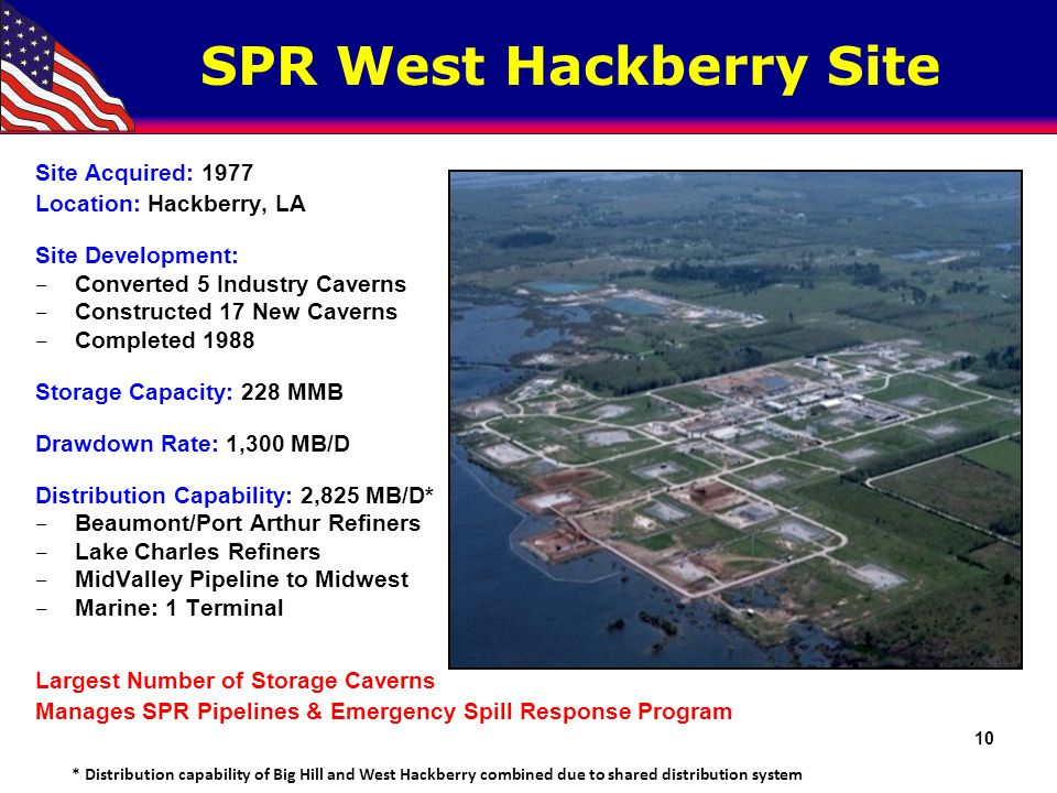 SPR West Hackberry Site 10 Site Acquired: 1977 Location: Hackberry, LA Site Development: ‒ Converted 5 Industry Caverns ‒ Constructed 17 New Caverns ‒