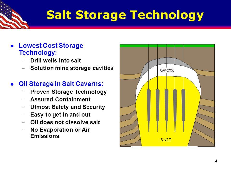 Salt Storage Technology SALT ●Lowest Cost Storage Technology: ‒ Drill wells into salt ‒ Solution mine storage cavities ●Oil Storage in Salt Caverns: ‒