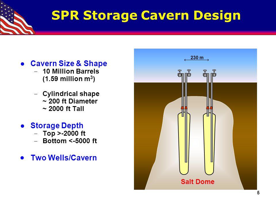 5 SPR Storage Cavern Design ●Cavern Size & Shape ‒ 10 Million Barrels (1.59 million m 3 ) ‒ Cylindrical shape ~ 200 ft Diameter ~ 2000 ft Tall ●Storag