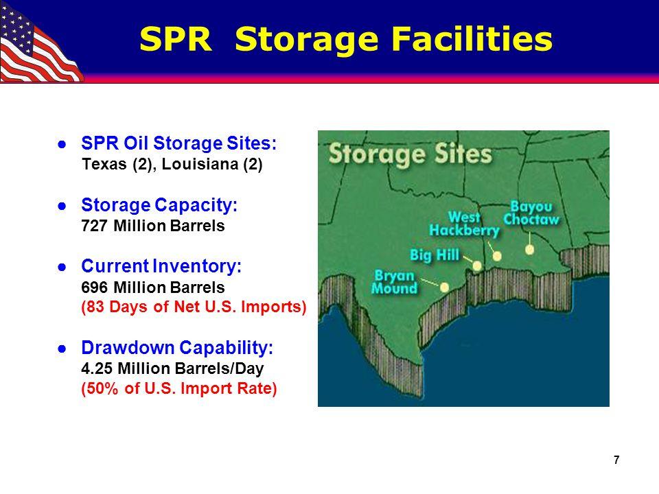 ●SPR Oil Storage Sites: Texas (2), Louisiana (2) ●Storage Capacity: 727 Million Barrels ●Current Inventory: 696 Million Barrels (83 Days of Net U.S. I