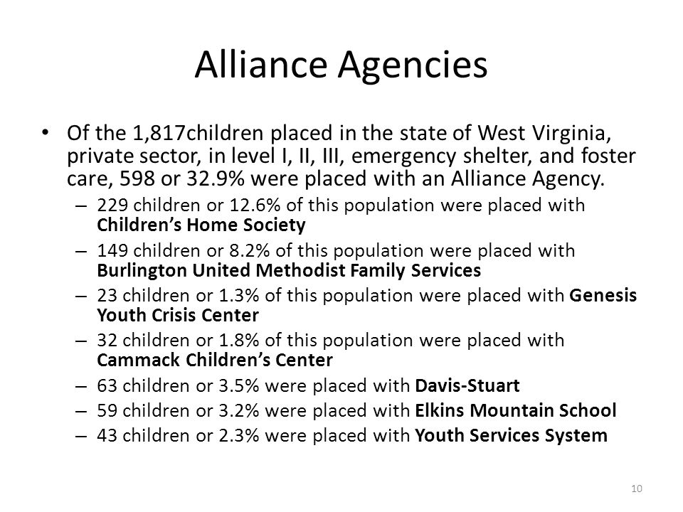 Alliance Agencies Of the 1,817children placed in the state of West Virginia, private sector, in level I, II, III, emergency shelter, and foster care, 598 or 32.9% were placed with an Alliance Agency.
