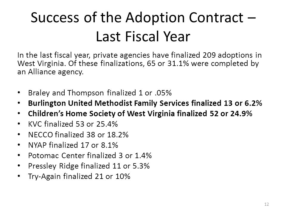Success of the Adoption Contract – Last Fiscal Year In the last fiscal year, private agencies have finalized 209 adoptions in West Virginia.