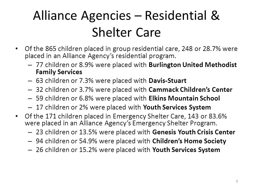 Alliance Agencies – Residential & Shelter Care Of the 865 children placed in group residential care, 248 or 28.7% were placed in an Alliance Agency's residential program.