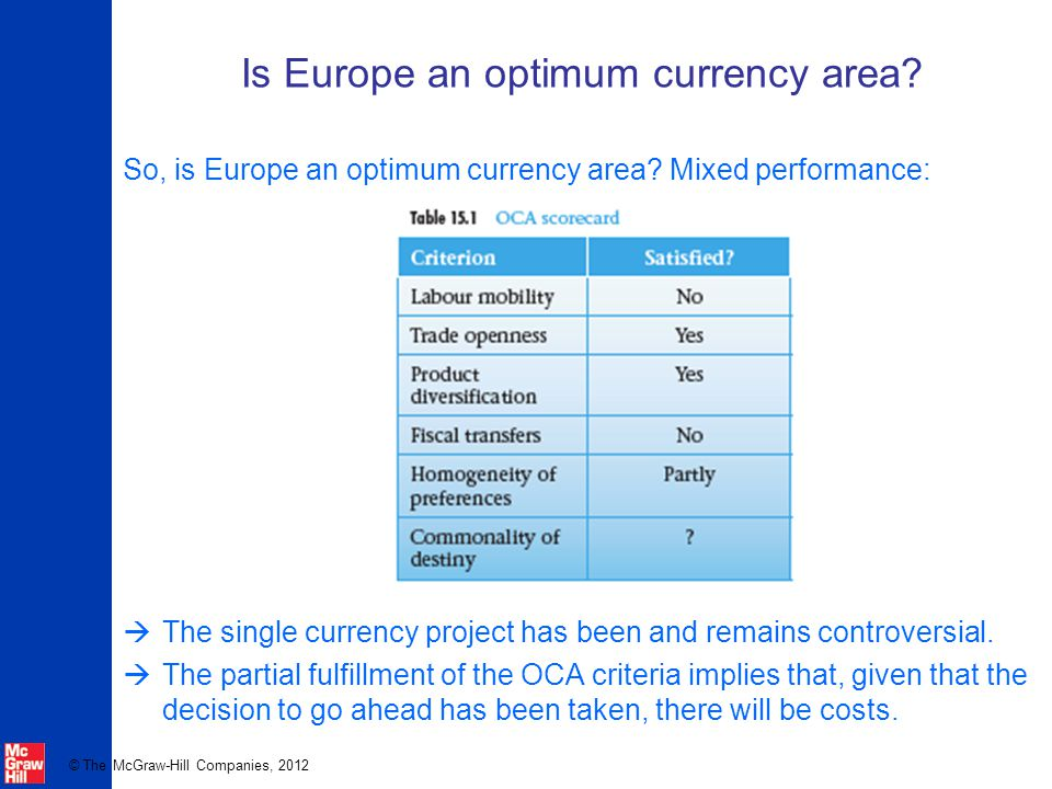 © The McGraw-Hill Companies, 2012 Is Europe an optimum currency area.