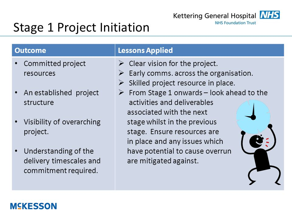 Stage 1 Project Initiation OutcomeLessons Applied Committed project resources An established project structure Visibility of overarching project.